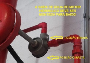 Montagem ERRADA - Skop Sprinklers