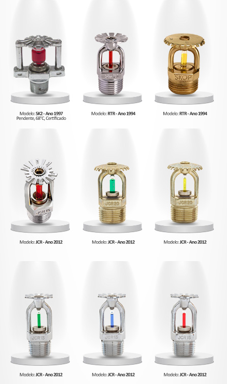 Timeline Sprinklers - Skop 40 anos