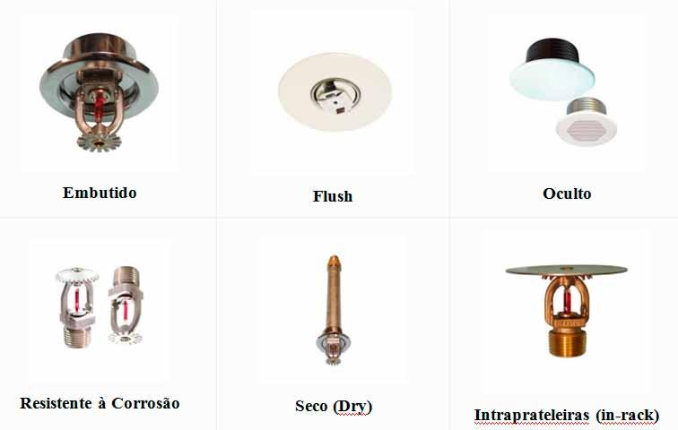 Decorativos (Embutido, Flush e Oculto