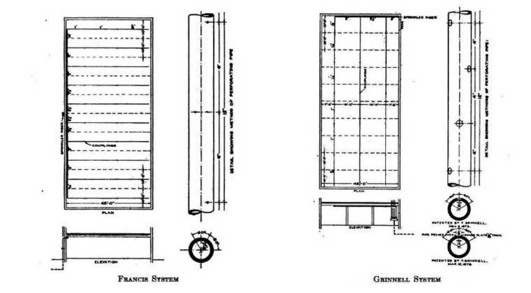 FIGURA 2 - Sistemas patenteados comprados pela Providence Steam & Gas Pipe Co