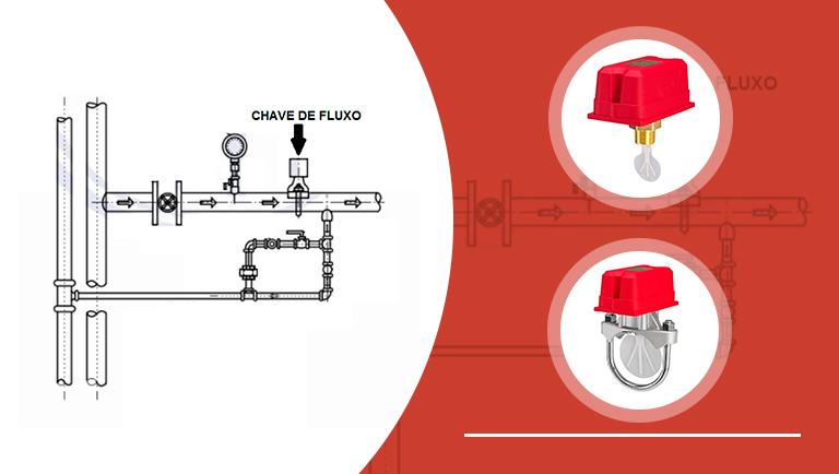 chave-de-fluxo-caracteristicas-tecnicas-aplicacao-e-dicas-de-instalacao